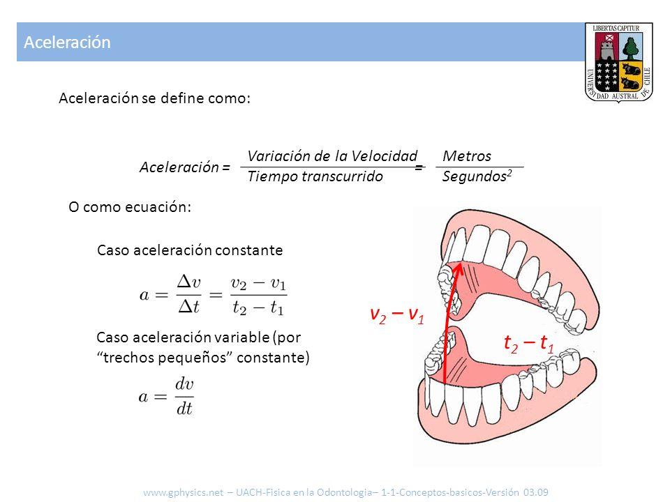 [ ] v2 – v1 t2 – t1 Aceleración Aceleración se define como: